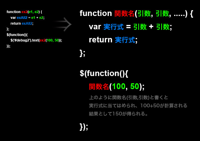 javascript Function(関数)の基...