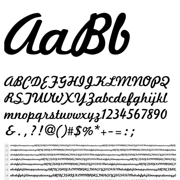 手持ちのフォントをwebフォント用に一括変換してくれるサービス font